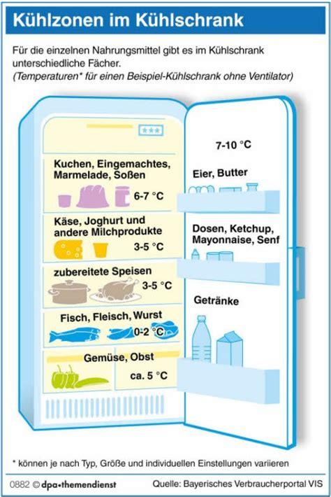optimale temperatur kühlschrank siemens ratgeber wie der k 252 hlschrank keimfrei bleibt shz de