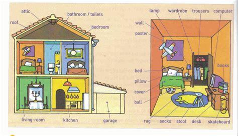 de la maison en anglais les pi 232 ces de la maison en anglais la classe de myli breizh