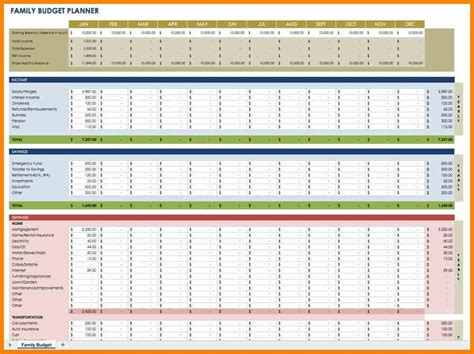 Family Budget Template 5 Family Budget Template Lbl Home Defense Products
