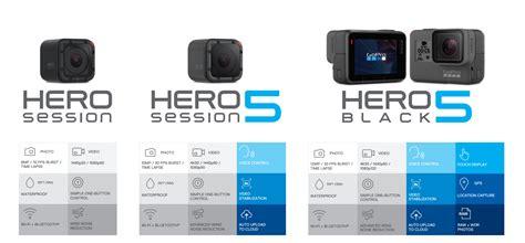 gopro hero black cameras torpedo nz