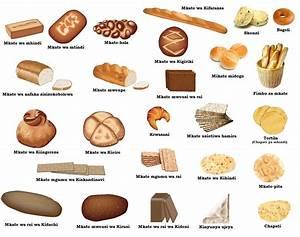 Swahili Land: Aina za Mkate (Types of Bread)