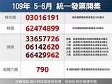 統一發票5-6月千萬獎 幸運兒只花10元買報紙 | 生活 | 重點新聞 | 中央社 CNA