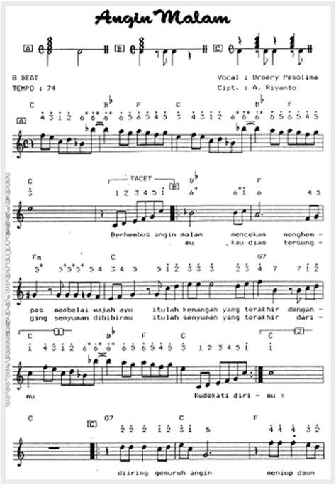 kunci pianika bunda lagu kenangan tunas63