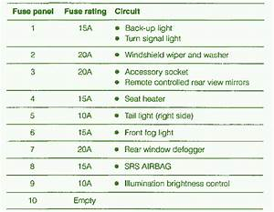 Airbag  U2013 Circuit Wiring Diagrams