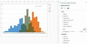 Gap Chart Excel Advanced Graphs Using Excel Multiple Histograms