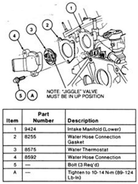 ford taurus thermostat location