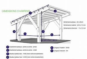 Dimension Garage 1 Voiture : dimensions et plan charpente abri voiture ~ Dailycaller-alerts.com Idées de Décoration