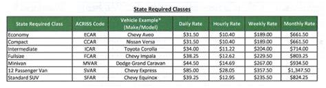 enterprisenational car rental business services