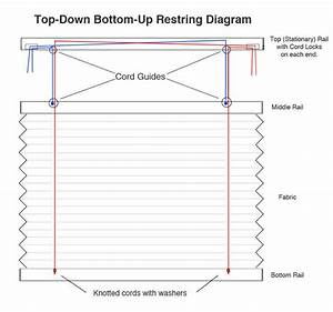 10  Images About Blind Repair Diagrams  U0026 Visuals On