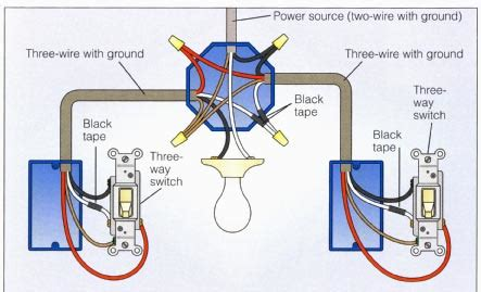 Wiring Way Switch