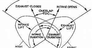 Diagram Noken As