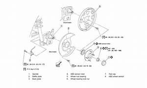 How Do You Replace The Rear Wheel Hub Bearing On A 2001