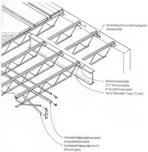 Wood Floor Joist Bridging by Arc 242 Study Guide 2011 12 Arens Instructor Arens At