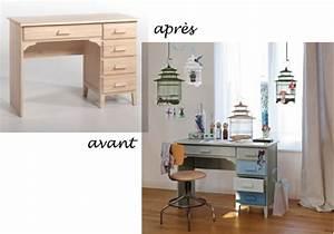 Bureau Enfant En Bois : les meubles en bois brut ~ Teatrodelosmanantiales.com Idées de Décoration