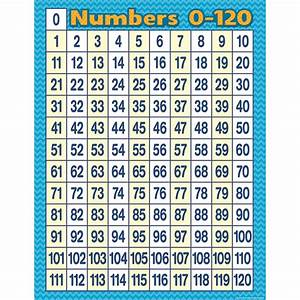 Numbers 0-120 Chart By Teacher Created  Tcr7663