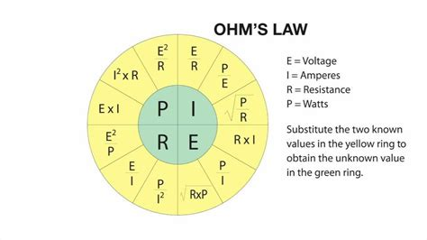 ohm s law converting amps and volts to watts using the ohm