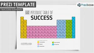 education and school prezi templates prezibase With good prezi templates