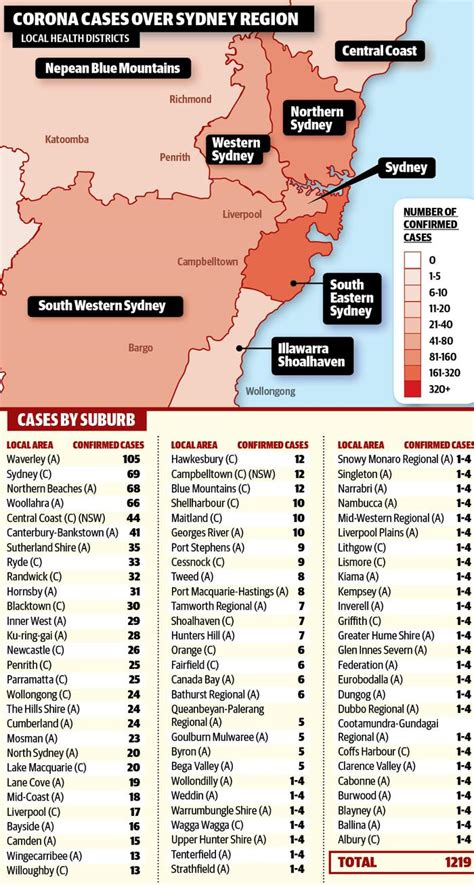 The numbers come after nsw health identified 35 possible exposure sites on friday evening. NSW coronavirus: clusters of infection; first quarantine ...