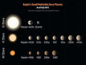 'Exoplanets' and the Search for Habitable Worlds ...