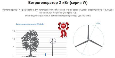Ветрогенераторы для дома – Ветрогенератор для дома.