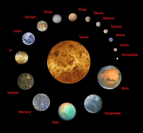 Back Alley Astronomy: Four Fabulous Dwarfs
