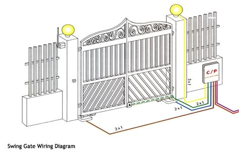 auto gate wiring diagram pdf wiring diagram and