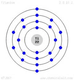 How to make a Bohr model and a Lewis dot model Quora