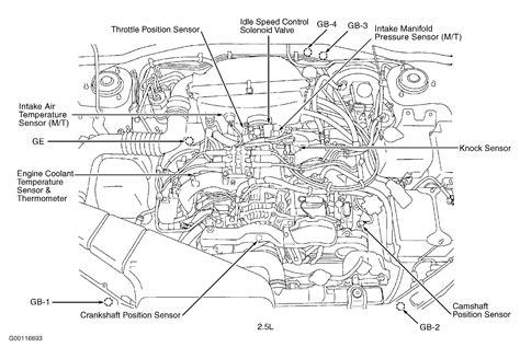 Subaru Boxer Engine Diagram Camizu