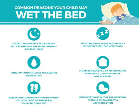 How To Stop Wetting The Bed