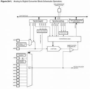 Avr 1 1v Internal Adc Reference Over-voltage