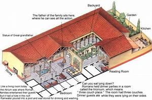 Ancient Roman House Diagram