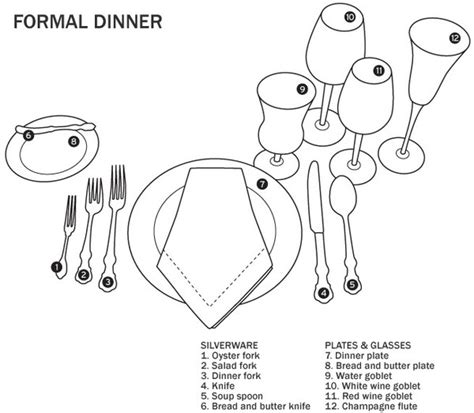 how to set a formal dinner table a dinner table is not for royals only valentina cirasola