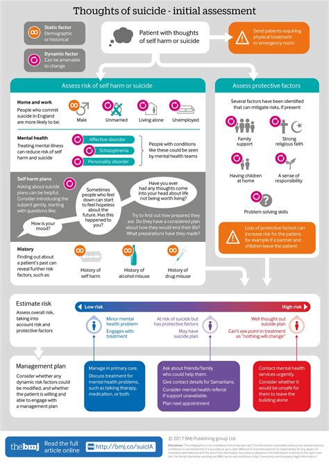 bmj  twitter heres   infographic