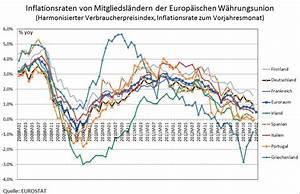 Bip Rechnung : geldpolitik in zeiten fragmentierter kapitalm rkte ~ Themetempest.com Abrechnung