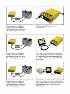Installing A Solar Inverter