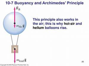 Ppt - Ap Physics B Powerpoint Presentation