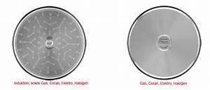 Welche Töpfe Für Induktion : original gundel gussdeckel grillpfanne induktion 41 x 28 x 6 cm titan keramik oberfl che ~ Buech-reservation.com Haus und Dekorationen