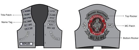 Custom Motorcycle Vest Patches