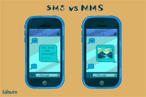 Everything You Need To Know About Sms & Mms On The Iphone