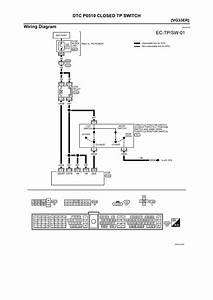 1997 nissan datsun altima 24l fi dohc 4cyl repair With solenoid control circuit dtc p0803 skip shift solenoid control circuit