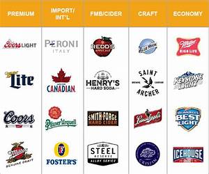 Value On Tap  Premium Brands At A Discount Price With Molson Coors