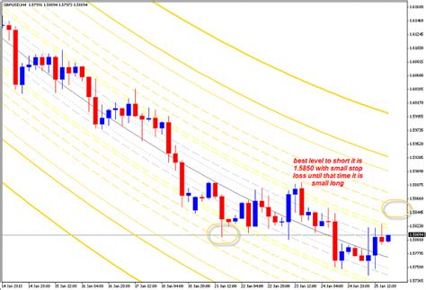 currency trading wiki what is forex trading yzypohu web fc2
