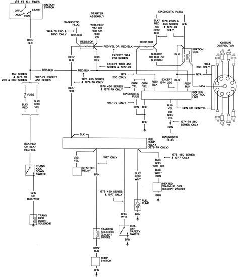 mercedes wiring engine diagrams 280c 450 1974 guide repair 1977 450sel autozone source 1984