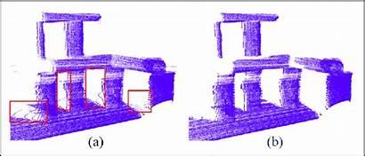Lidar Measurement Errors Noise Removed Sensor Processing