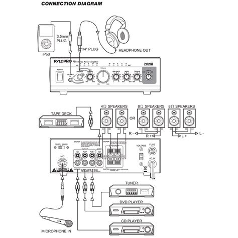 Amazon Pyle Home Pta Mini Watt Stereo Power