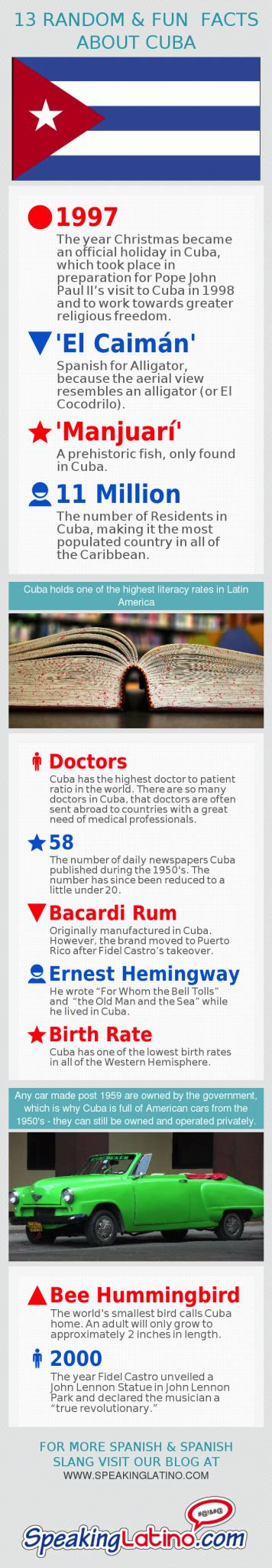Infographic Random Fun Facts About Cuba