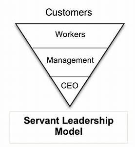 Servanthood Leadership | Christian International