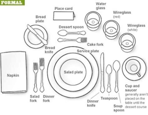 la cuisine en anglais anglais pour élèves resto cuisine archive vocabulary on how to lay the table