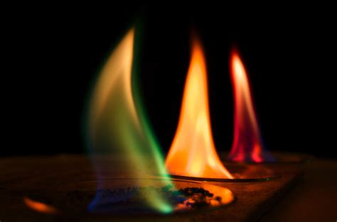 different color flames applications sustainable nano