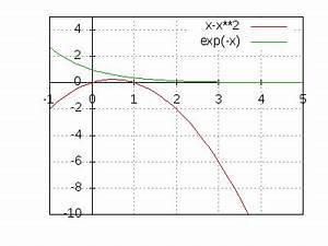 Grenzwert Berechnen Beispiele : e funktion grenzwert berechnen ~ Themetempest.com Abrechnung